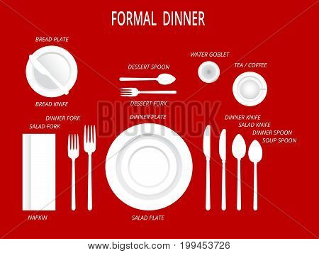 Formal dinner place settings. Dinner table set. Set for food and drink. Dinner set with text labels. Plates, forks,spoons,knifes,glass, cup and napkin. dishware and cutlery