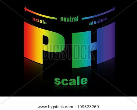 scale of ph value for acid and alkaline solutions , isolated or black background