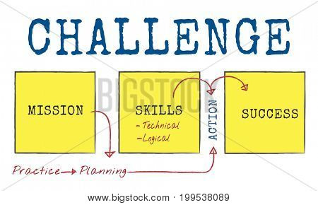 Challenge Competition Improvement Achievement Target Diagram Word
