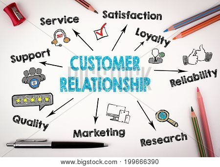 Customer Relationship concept. Chart with keywords and icons on white background.