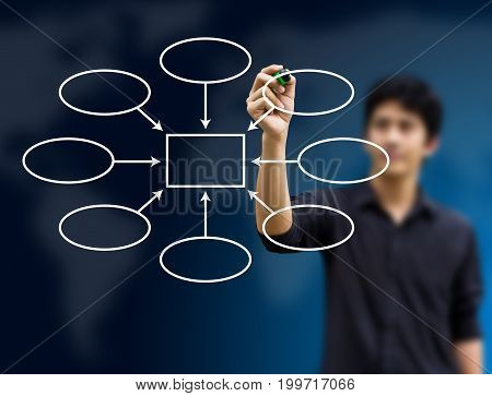 businessman hand drawing structure diagram, business concept