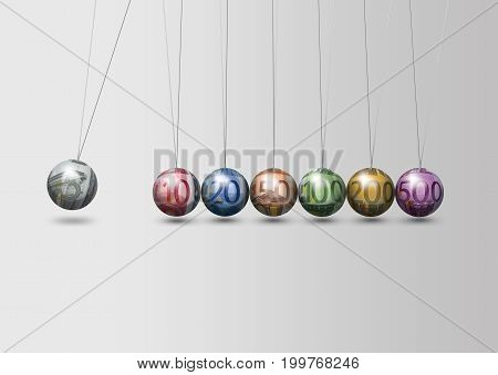 Newtons cradle - Strategy investment process concept