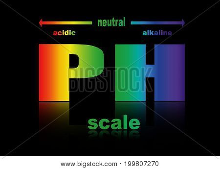 scale of ph value for acid and alkaline solutions , black background or isolated