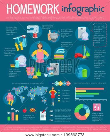 Housekeeping infographic template design. Chart, graph, diagram with housewife in apron and glove and housework icons such as cleaning house, cooking, laundry, ironing, sewing, dish and window washing