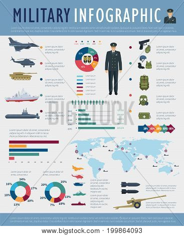 Military infographic design. World map, graph and chart of army force weapon, defense equipment and transport statistic info with soldier, tank, submarine, helicopter, rocket, bomb and warship icons
