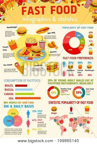 Fast food infographic and world map statistic design. Chart and graph with consumption of fast food by age and gender, circle diagram with hamburger, french fries, hot dog, pizza, soda, ice cream icon