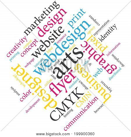 Graphic designer or marketing agency word cloud.