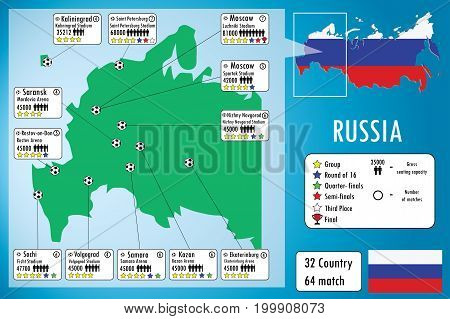 Russia 2018 soccer stadium map and infographicsvector illustration