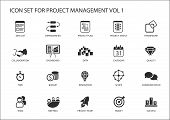 Project Management icon set. Various vector symbols for managing projects, such as task list, project plan, scope, quality, team, time, budget, quality, meetings. poster