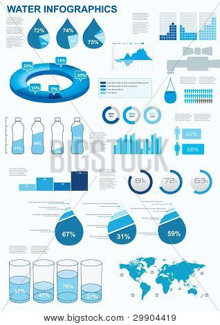 Water Infographics.  Information Graphics.