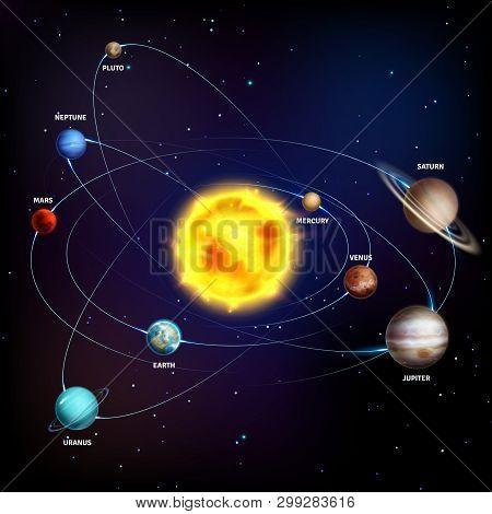 Solar System. Realistic Planets Space Galaxy Universe Sun Jupiter Saturn Mercury Neptune Venus Uranu