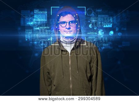 Biometric verification. Face recognition with several points poster