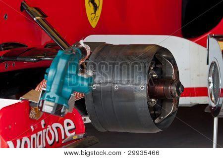 Team Ferrari f1, Scheibenbremsen