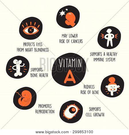 Vitamin A Health Benefits. Vector Cartoon Icons Set.