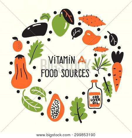 Vector Cartoon Illustration Of Vitamin A Food Sources. Round Composition.