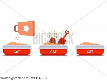 Set Cat Litter Box. Cleaning Of Feces For A Cat. Pour The Filler Into The Tray. Flat Vector Illustra