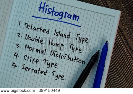 Histogram Write On A Book Isolated With Isolated On Wooden Table.