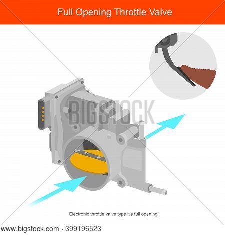 Full Opening Throttle Valve. Illustration For Explain Working Throttle Valve While Full Opening To G