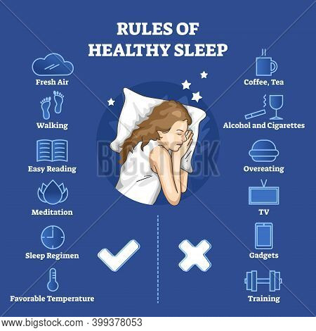 Rules Of Healthy Sleep With Correct And Wrong Habits List Outline Concept