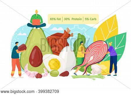 Ketogenic Food And Diet Healthy Nutrition Concept, Vector Illustration. Flat Protein, Meat, Egg, Fis