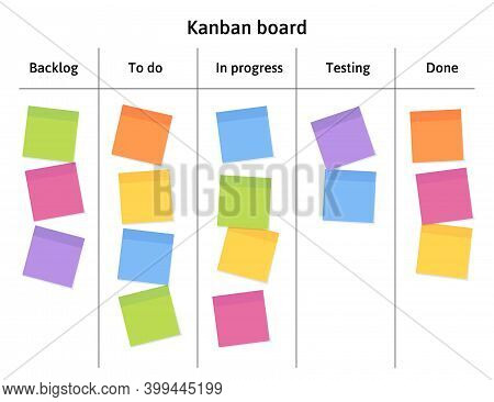 Kanban Board With Blank Sticky Note Papers For Writing Task. Agile Project Management, Tasks Plannin