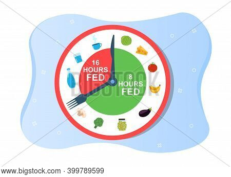 Periodic Fasting. Time For Food And Time For Hunger. Concept Of Of Eating Food By Modern Scheme. Hea