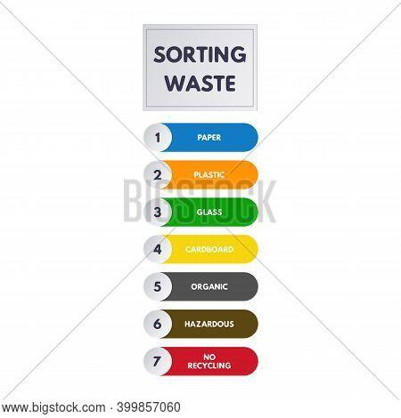 Waste Sorting Infographics Vector Illustration. Cardboard, Glass, Paper, Plastic, Hazardous, Organic