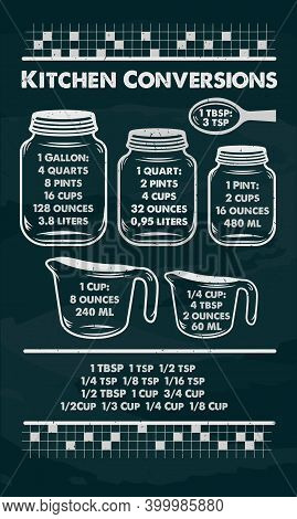 Kitchen Conversion Chart In Chalkboard. Hand-drawn Typography Poster. Inspirational Vector Typograph