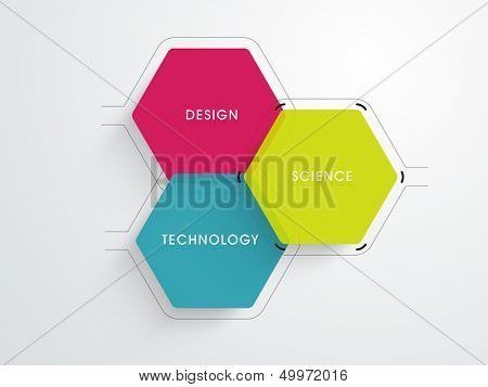 Modern science concept, science meets with design and technology.  poster
