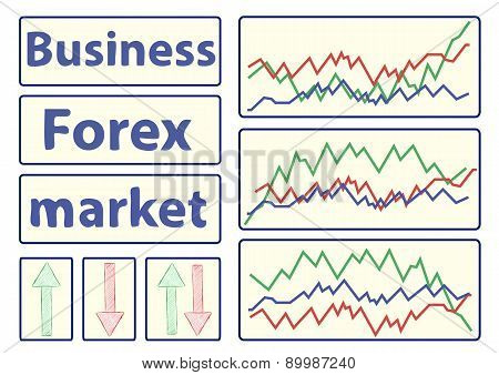 Business and Forex market