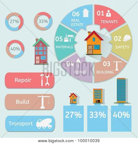 Building and Construction Infographics