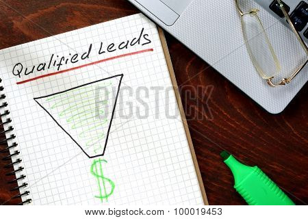Qualified Leads concept on a paper.