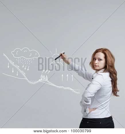 Young woman drawing schematic representation of the water cycle in nature
