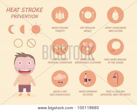 Healthcare infographics of heat stroke prevention.