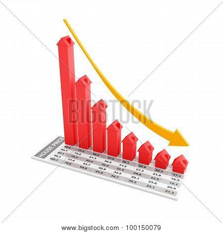 Real estate falling chart, 3d render