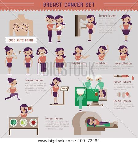 Breast cancer set and info graphic
