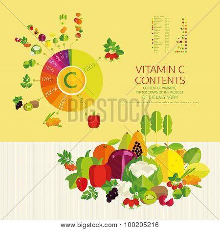 Vitamin ?