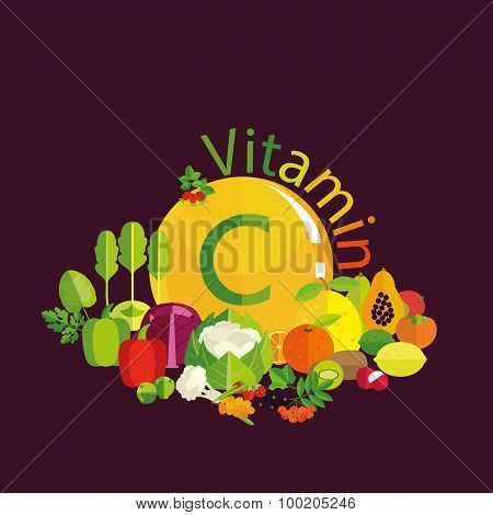 Vitamin C Content.