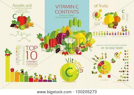 Vitamin ? Top