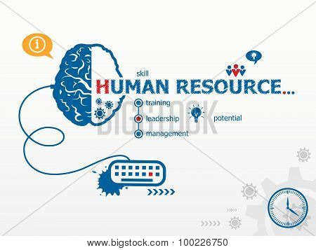 Human Resource Design Illustration Concepts For Business