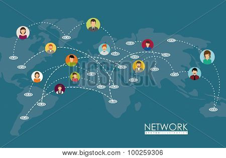 Network design.