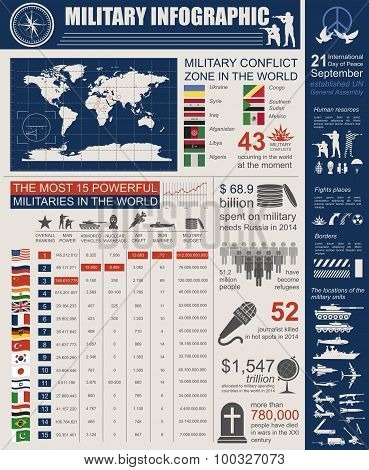 Military infographic template. Vector illustration with Top powerful militaries ranking
