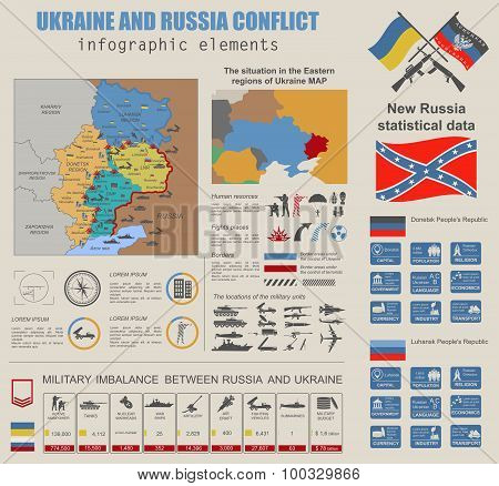 Ukraine and Russia military conflict infographic template