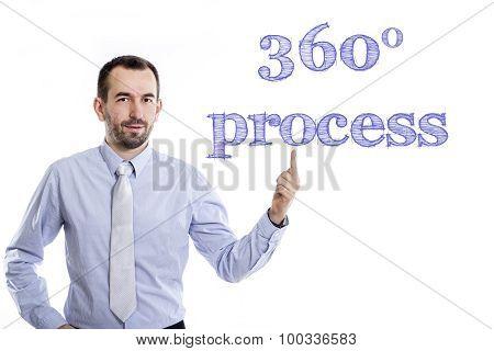 360 Degree Process