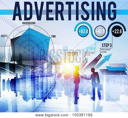 Advertising Marketing Promotion Publicity Concept