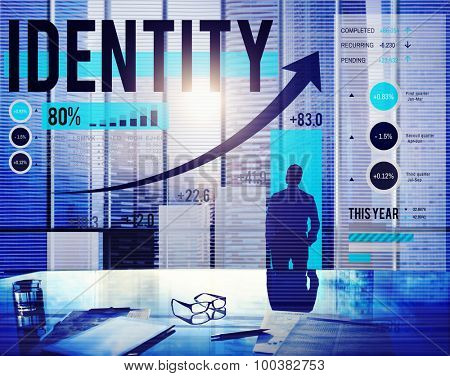 Identity Branding Commercial Copyright Marketing Concept