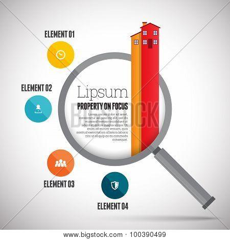 Property Focus Infographic