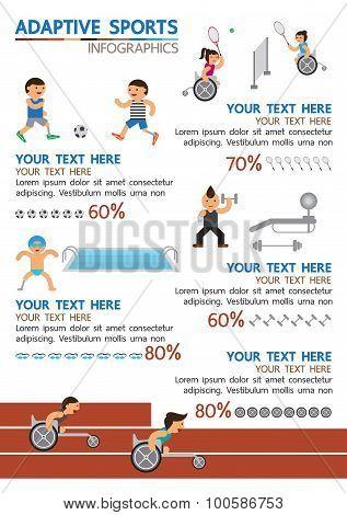 Adaptive sport infographic, Para-sport