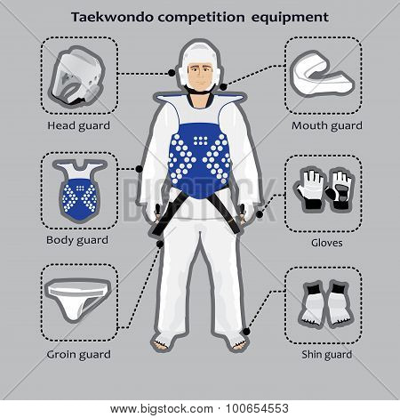 Taekwondo sport competition equipment