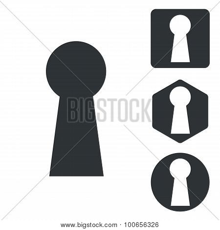 Keyhole icon set, monochrome
